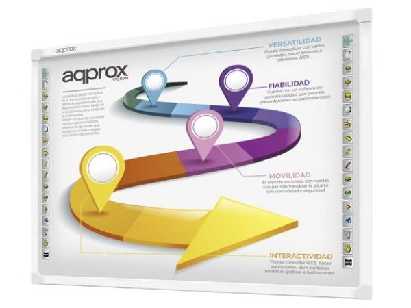 APPROX PIZARRA INTERACTIVA WHITEBOARD 79.3